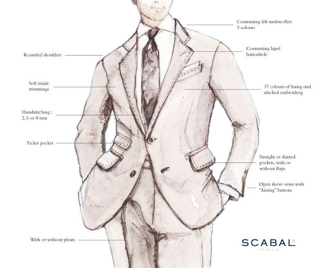 Scabal Bespoke Mens Suits
